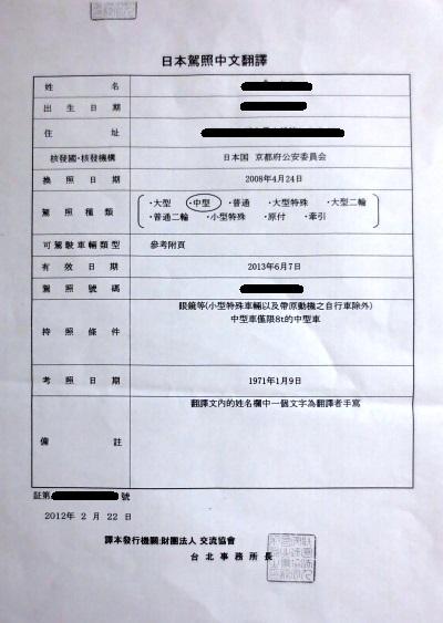 翻訳運転免許証 Driver's License published by Interchange Association